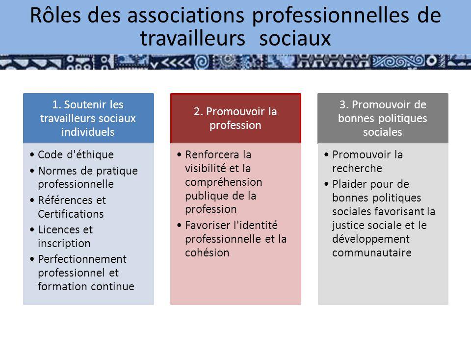 1. Soutenir les travailleurs sociaux individuels Code d'éthique Normes de pratique professionnelle Références et Certifications Licences et inscriptio