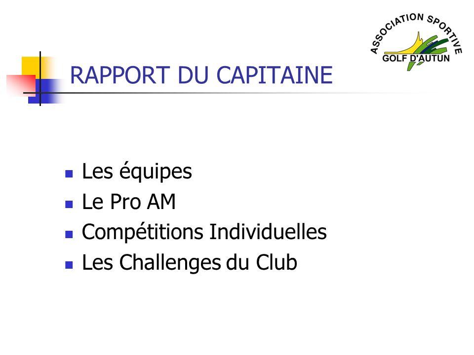 RAPPORT DU CAPITAINE Les équipes Le Pro AM Compétitions Individuelles Les Challenges du Club