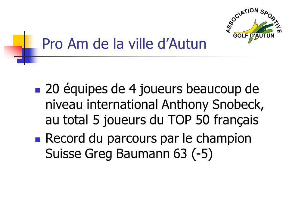 Pro Am de la ville dAutun 20 équipes de 4 joueurs beaucoup de niveau international Anthony Snobeck, au total 5 joueurs du TOP 50 français Record du pa