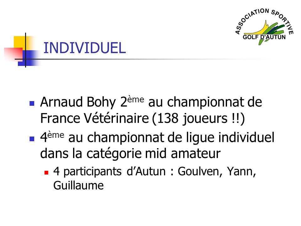 INDIVIDUEL Arnaud Bohy 2 ème au championnat de France Vétérinaire (138 joueurs !!) 4 ème au championnat de ligue individuel dans la catégorie mid amat