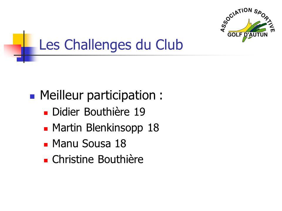 Les Challenges du Club Meilleur participation : Didier Bouthière 19 Martin Blenkinsopp 18 Manu Sousa 18 Christine Bouthière