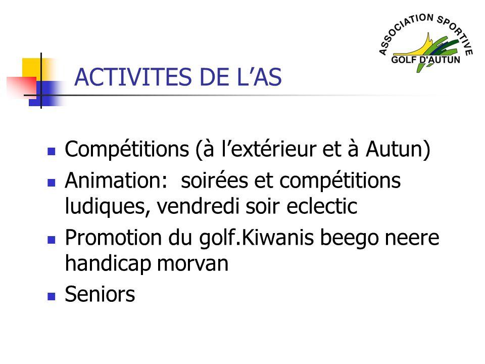 INDIVIDUELS 15 compétitions sponsorisées 4 associatives (Ville dAutun, Président, Capitaine et Club) 2 caritatives (Kiwanis et Beego Neere) 9 joueurs de moyenne pour 7 compétitions débutant Notre compétition couples 25 équipes