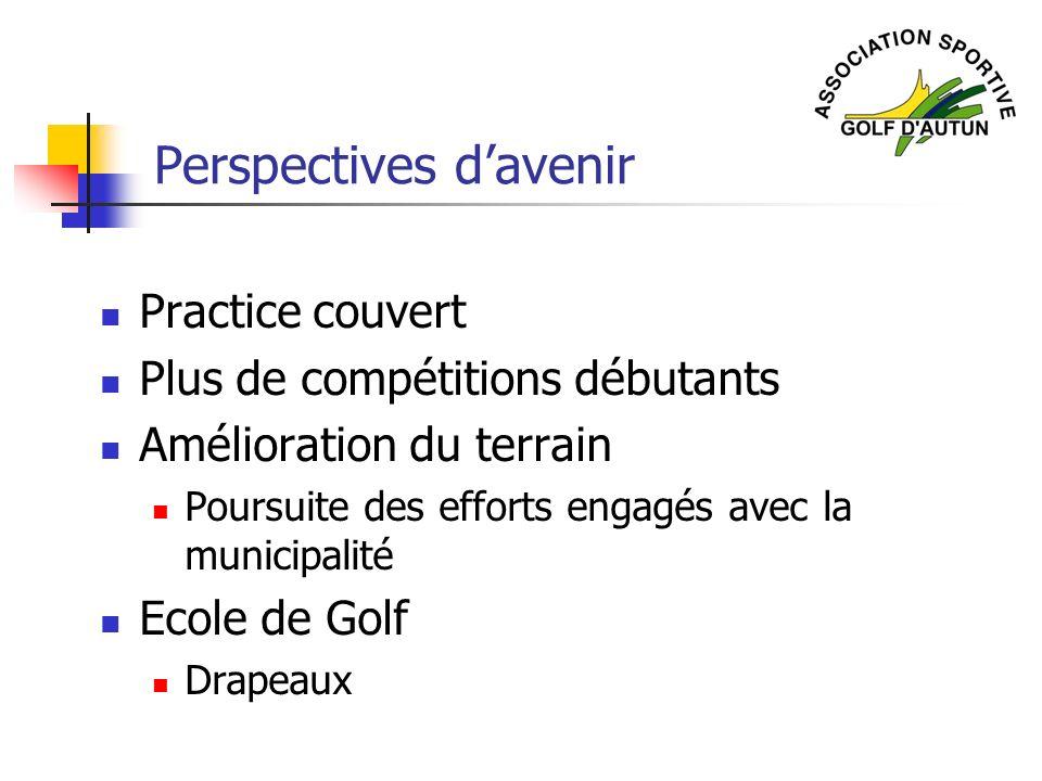 Perspectives davenir Practice couvert Plus de compétitions débutants Amélioration du terrain Poursuite des efforts engagés avec la municipalité Ecole