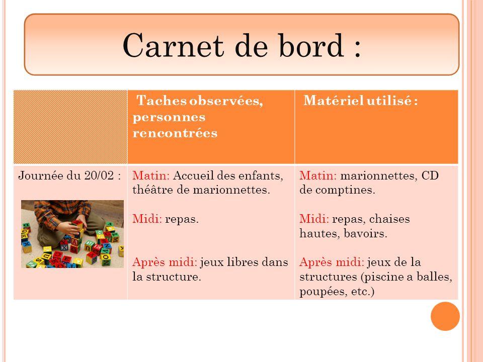 Taches observées, personnes rencontrées Matériel utilisé : Journée du 20/02 :Matin: Accueil des enfants, théâtre de marionnettes. Midi: repas. Après m