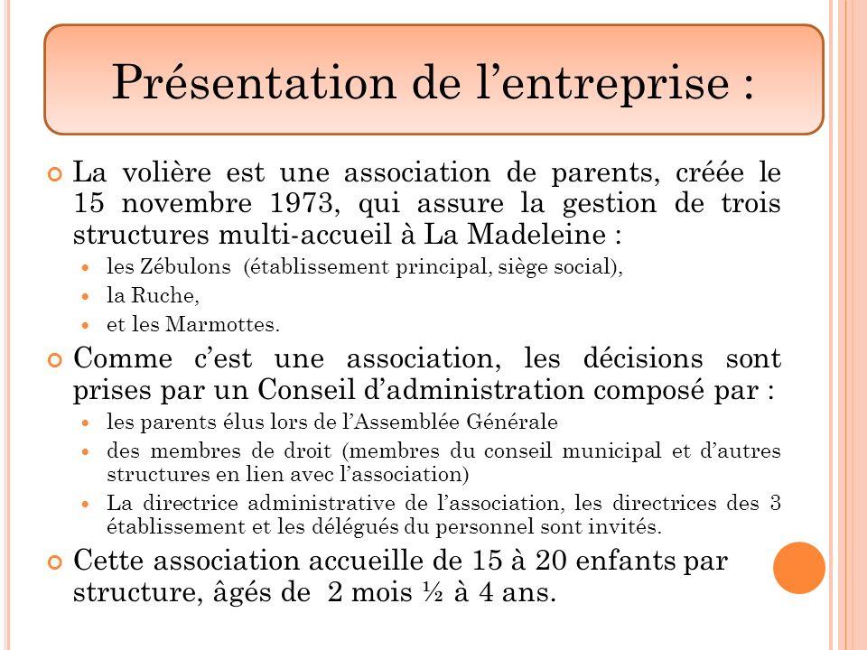 La volière est une association de parents, créée le 15 novembre 1973, qui assure la gestion de trois structures multi-accueil à La Madeleine : les Zéb