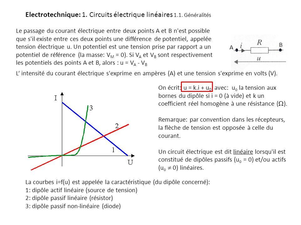 Electrotechnique: 1. Circuits électrique linéaires 1.1. Généralités On écrit: u = k.i + u 0 avec: u o la tension aux bornes du dipôle si i = 0 (à vide
