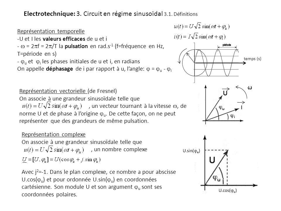 Représentation vectorielle (de Fresnel) On associe à une grandeur sinusoïdale telle que, un vecteur tournant à la vitesse, de norme U et de phase à lo