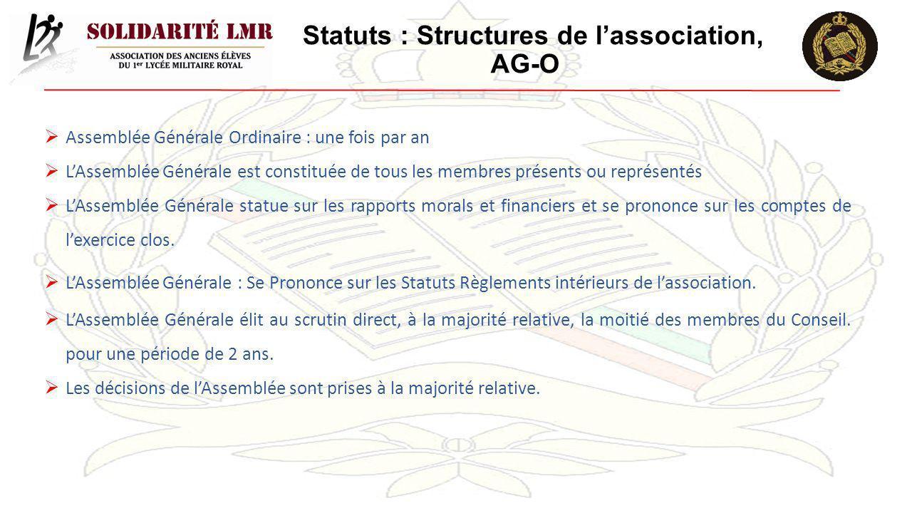 Statuts : Structures de lassociation, AG-O Assemblée Générale Ordinaire : une fois par an LAssemblée Générale est constituée de tous les membres prése