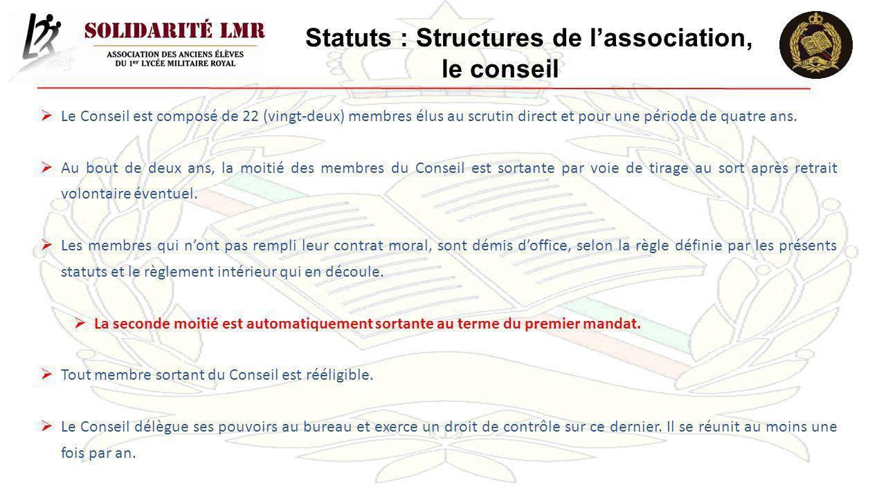 Statuts : Structures de lassociation, le conseil Le Conseil est composé de 22 (vingt-deux) membres élus au scrutin direct et pour une période de quatr