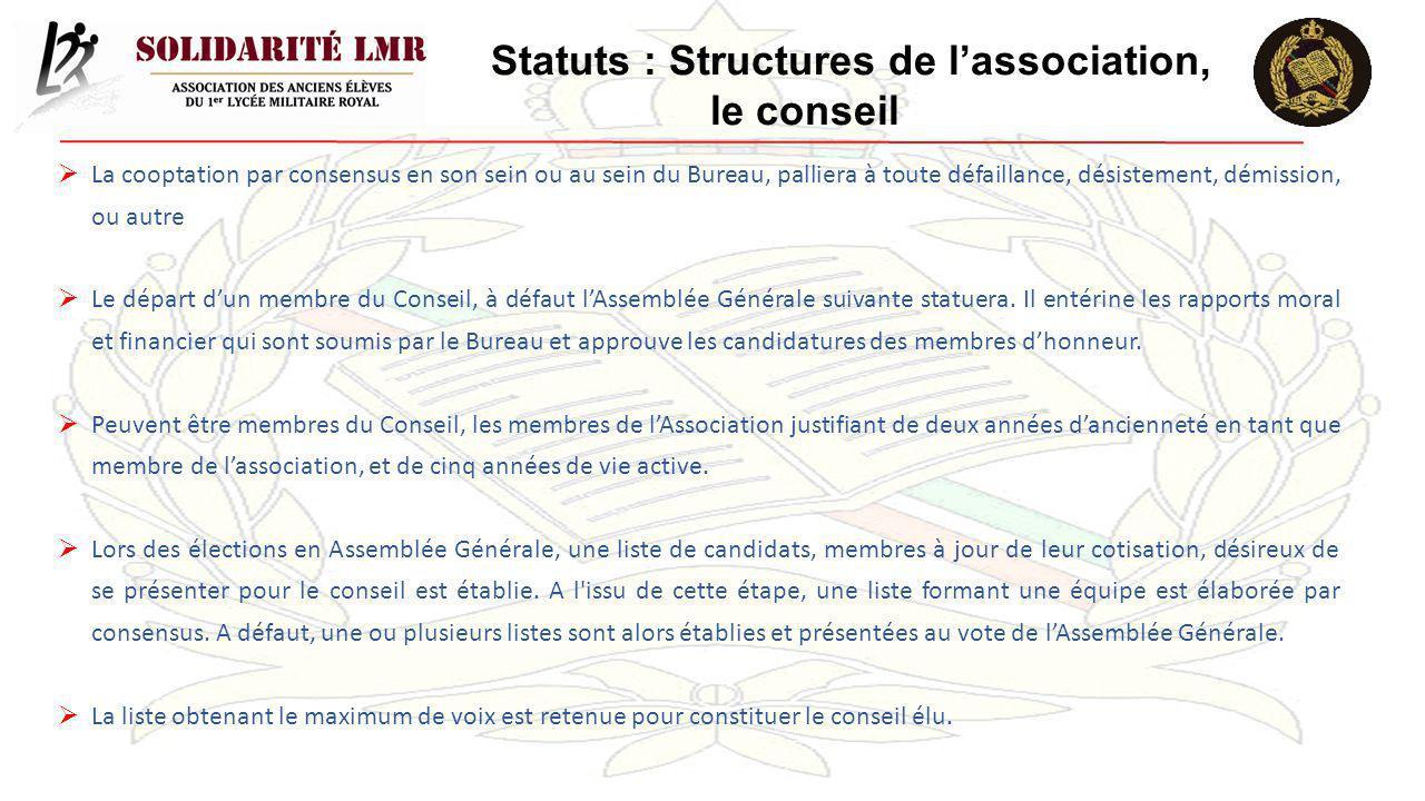 Statuts : Structures de lassociation, le conseil La cooptation par consensus en son sein ou au sein du Bureau, palliera à toute défaillance, désisteme
