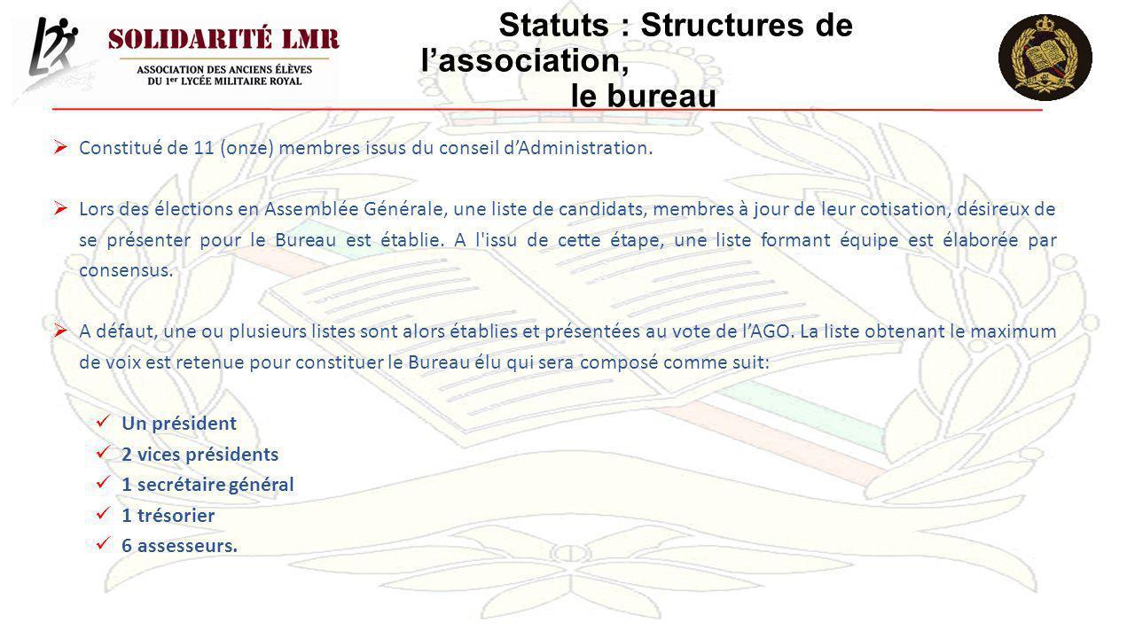 Statuts : Structures de lassociation, le bureau Constitué de 11 (onze) membres issus du conseil dAdministration. Lors des élections en Assemblée Génér