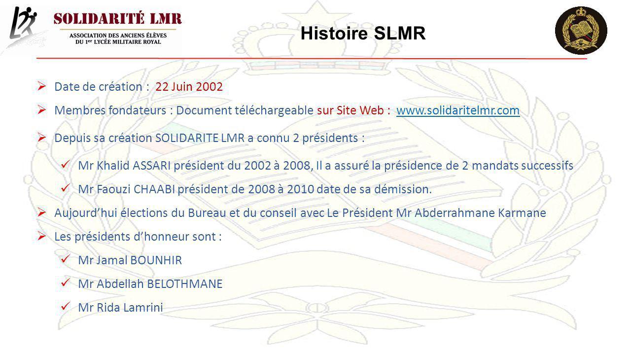 Histoire SLMR Date de création : 22 Juin 2002 Membres fondateurs : Document téléchargeable sur Site Web : www.solidaritelmr.comwww.solidaritelmr.com D