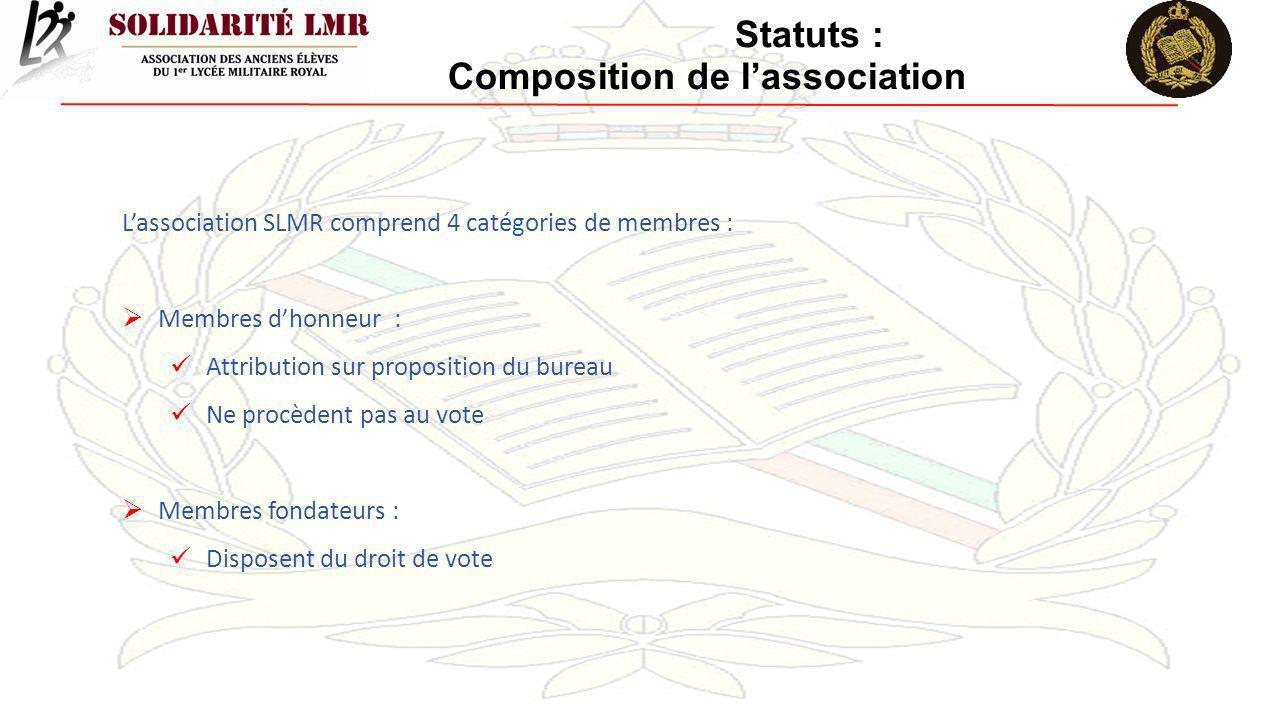 Statuts : Composition de lassociation Membres actifs : Toutes personnes adhérents au règlement de SLMR et sétant acquitté des droits dadhésion.