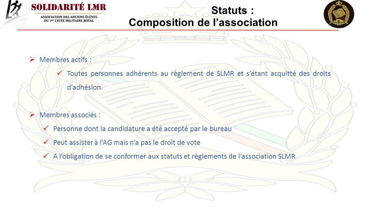 Statuts : Composition de lassociation Membres actifs : Toutes personnes adhérents au règlement de SLMR et sétant acquitté des droits dadhésion. Membre
