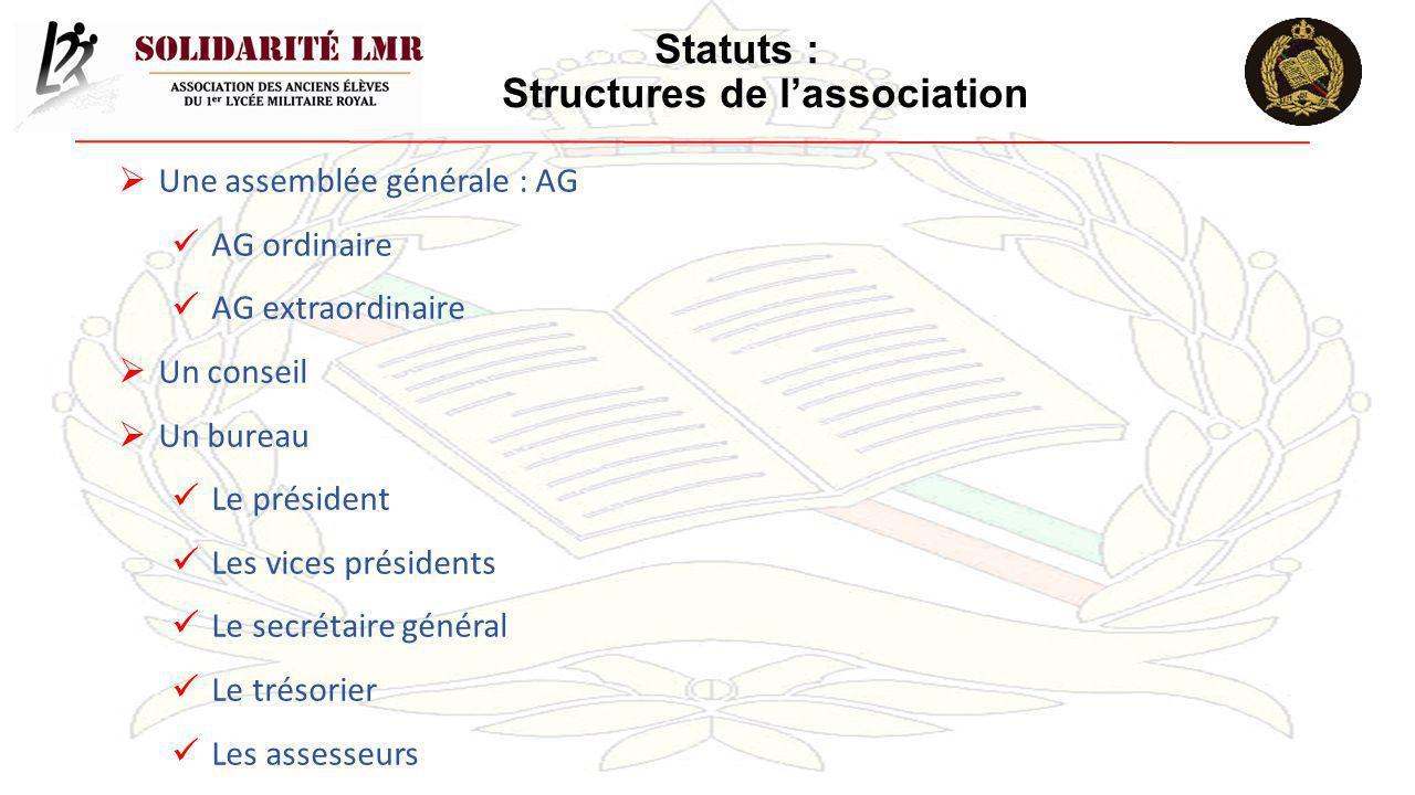 Statuts : Structures de lassociation Une assemblée générale : AG AG ordinaire AG extraordinaire Un conseil Un bureau Le président Les vices présidents