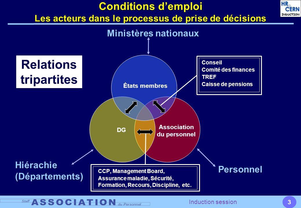 3 Induction session Association du personnel DG États membres Conditions demploi Les acteurs dans le processus de prise de décisions Hiérachie (Départ
