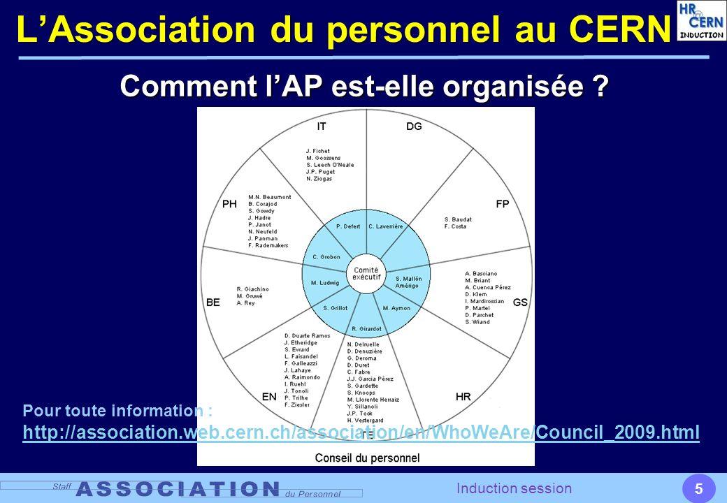 5 Induction session LAssociation du personnel au CERN Comment lAP est-elle organisée ? Pour toute information : http://association.web.cern.ch/associa