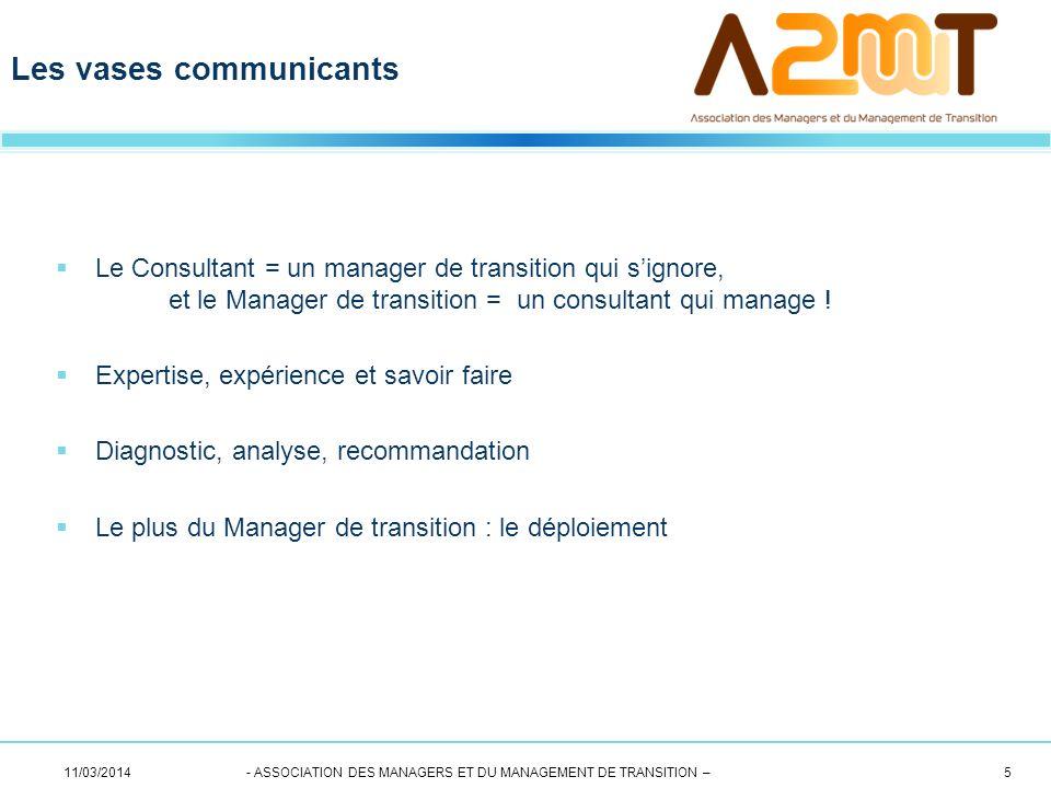 Le Consultant = un manager de transition qui signore, et le Manager de transition = un consultant qui manage .