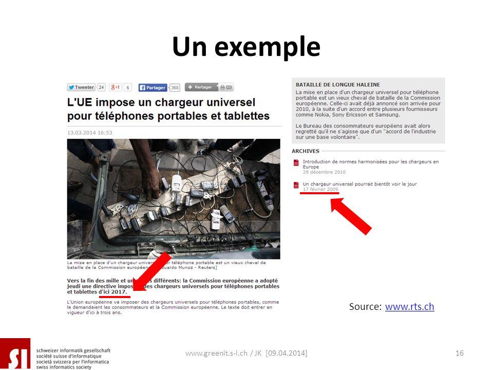 Un exemple www.greenit.s-i.ch / JK [09.04.2014]16 Source: www.rts.chwww.rts.ch