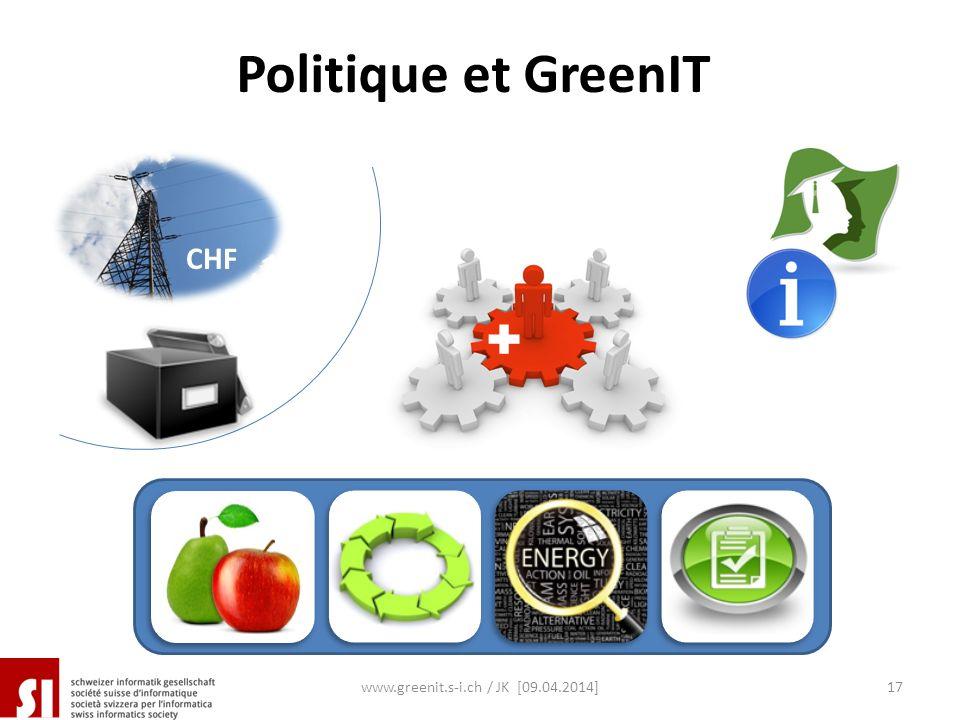Politique et GreenIT www.greenit.s-i.ch / JK [09.04.2014]17 CHF