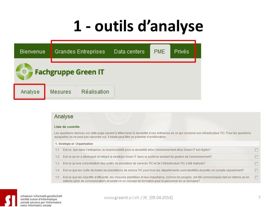 1 - outils danalyse www.greenit.s-i.ch / JK [09.04.2014]7