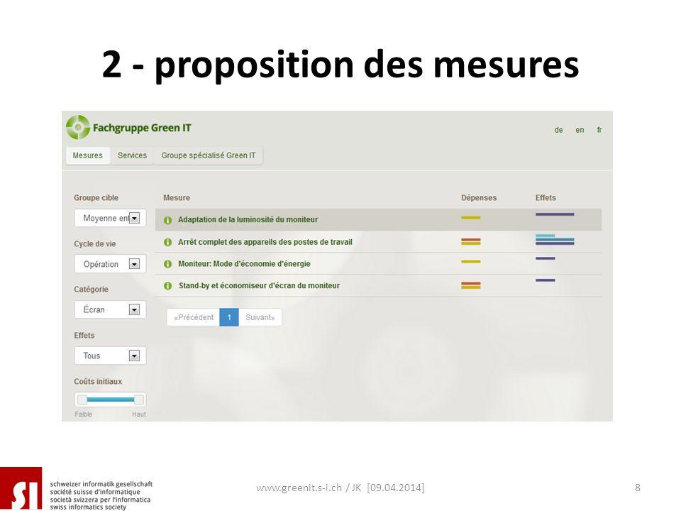 2 - proposition des mesures www.greenit.s-i.ch / JK [09.04.2014]8