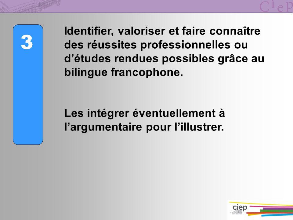 3 Identifier, valoriser et faire connaître des réussites professionnelles ou détudes rendues possibles grâce au bilingue francophone. Les intégrer éve