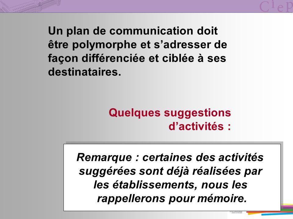 Un plan de communication doit être polymorphe et sadresser de façon différenciée et ciblée à ses destinataires. Quelques suggestions dactivités : Rema
