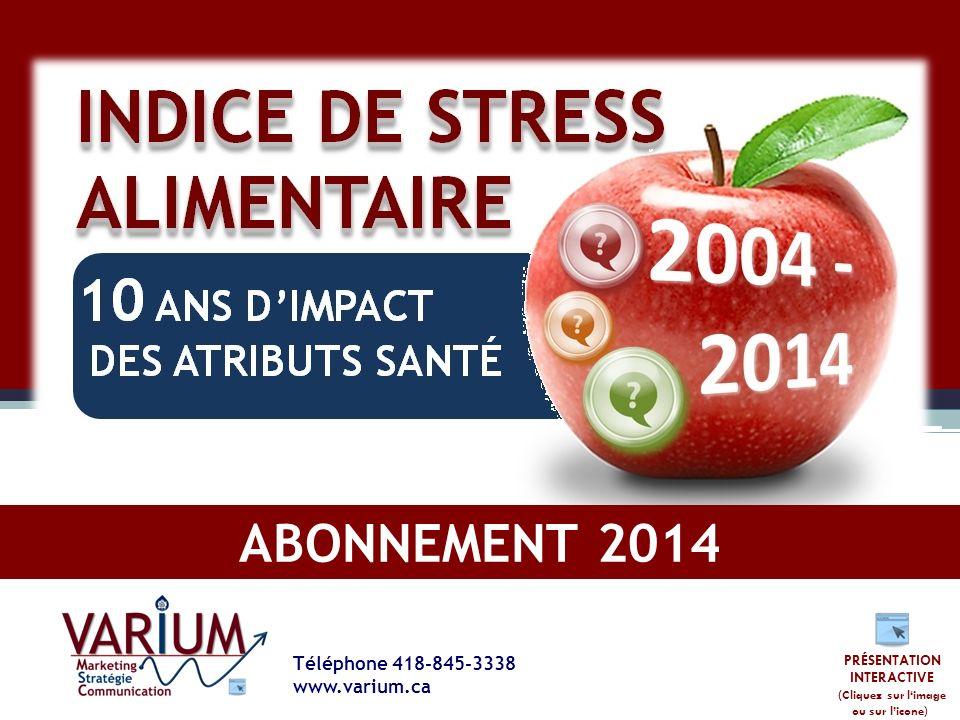 PRÉSENTATION INTERACTIVE (Cliquez sur limage ou sur licone)) ABONNEMENT 2014 Téléphone 418-845-3338 www.varium.ca