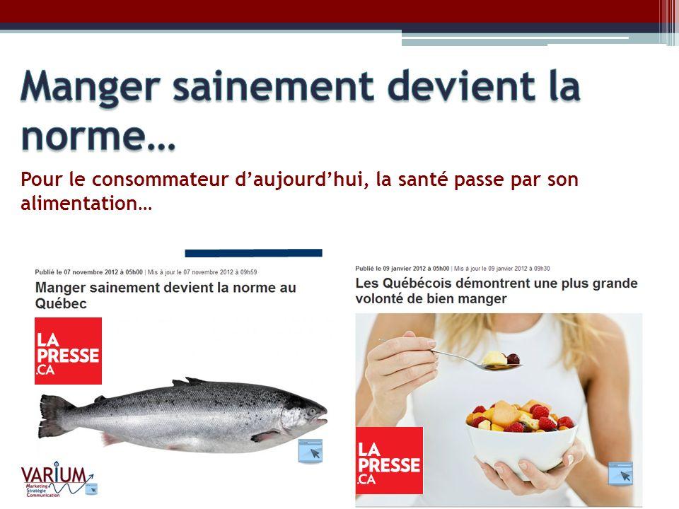 Pour le consommateur daujourdhui, la santé passe par son alimentation…