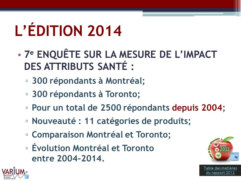 LÉDITION 2014 7 e ENQUÊTE SUR LA MESURE DE LIMPACT DES ATTRIBUTS SANTÉ : 300 répondants à Montréal; 300 répondants à Toronto; Pour un total de 2500 ré