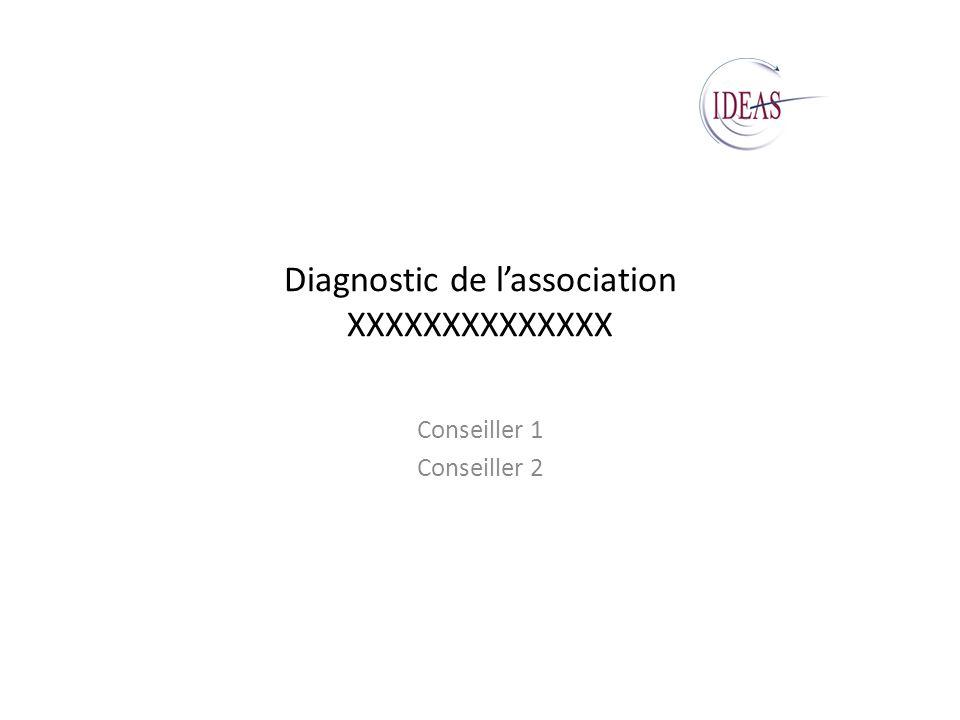 Diagnostic de lassociation XXXXXXXXXXXXXX Conseiller 1 Conseiller 2