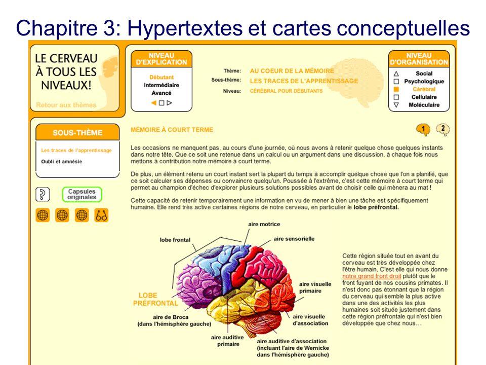 Chapitre 3: Hypertextes et cartes conceptuelles