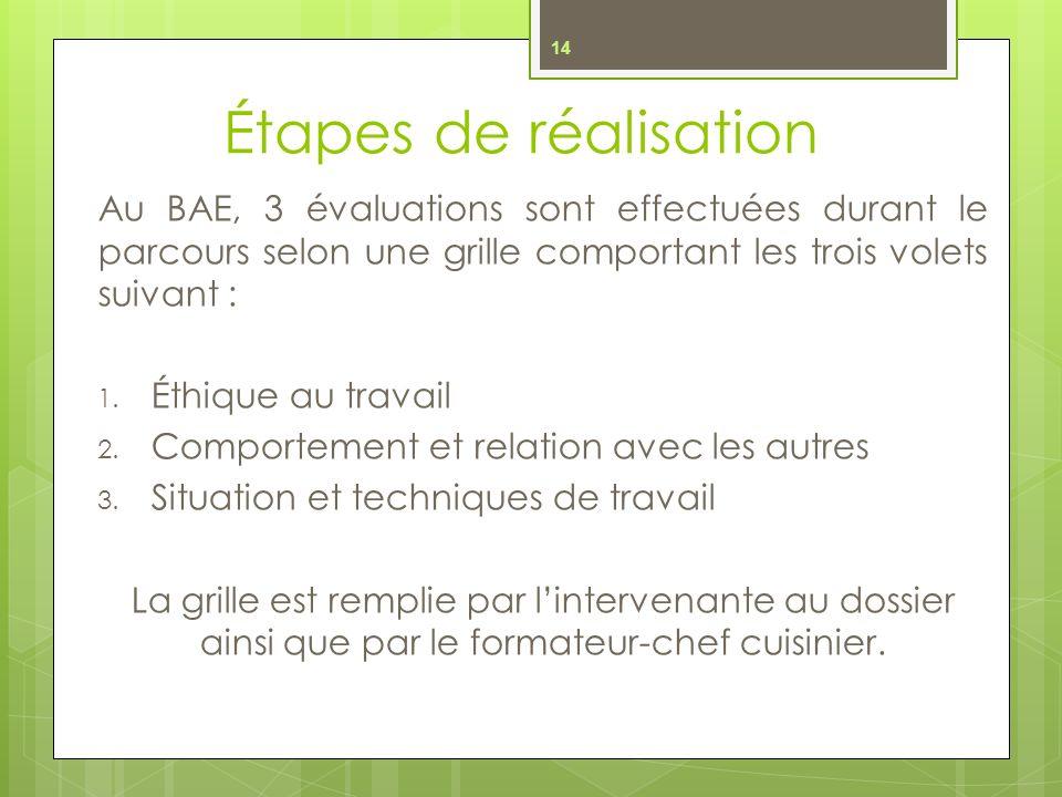 Étapes de réalisation Au BAE, 3 évaluations sont effectuées durant le parcours selon une grille comportant les trois volets suivant : 1.