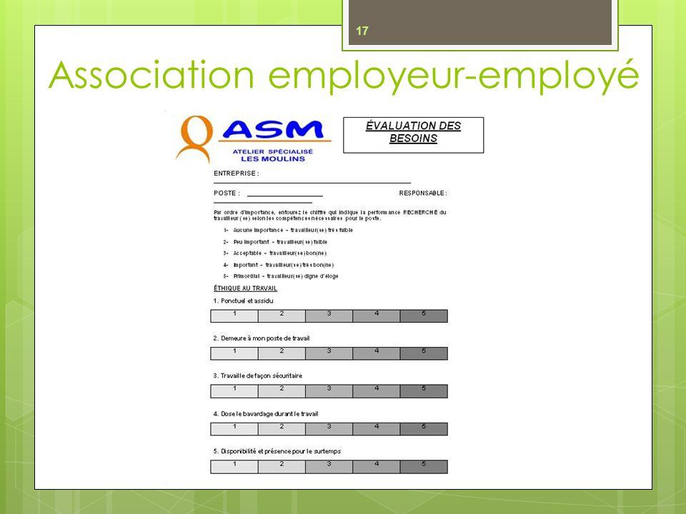 Association employeur-employé 17