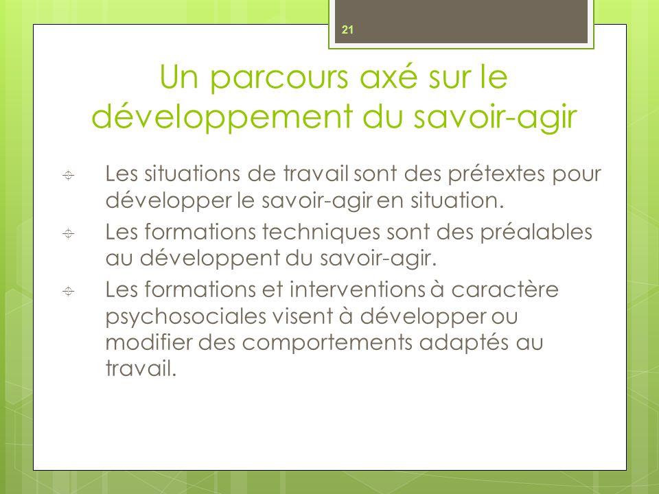 Un parcours axé sur le développement du savoir-agir Les situations de travail sont des prétextes pour développer le savoir-agir en situation.