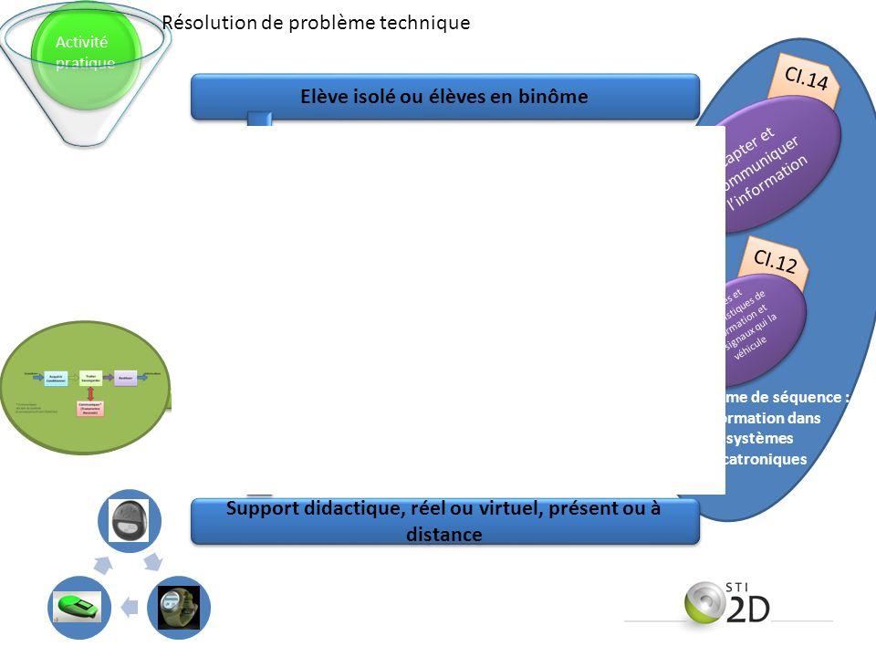 Thème de séquence : Information dans les systèmes mécatroniques Problème technique à résoudre Activité pratique de confortation Support didactique, ré