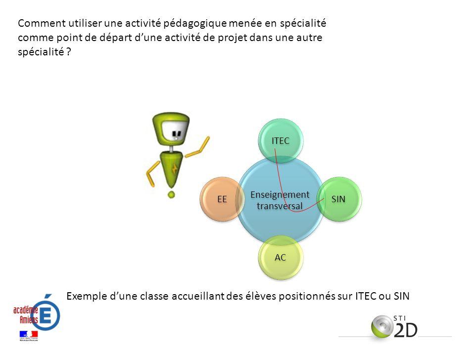 Comment utiliser une activité pédagogique menée en spécialité comme point de départ dune activité de projet dans une autre spécialité ? Exemple dune c