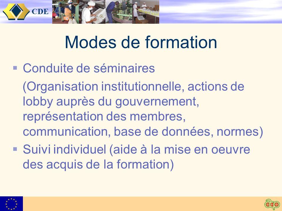CDE Modes de formation Conduite de séminaires (Organisation institutionnelle, actions de lobby auprès du gouvernement, représentation des membres, communication, base de données, normes) Suivi individuel (aide à la mise en oeuvre des acquis de la formation)
