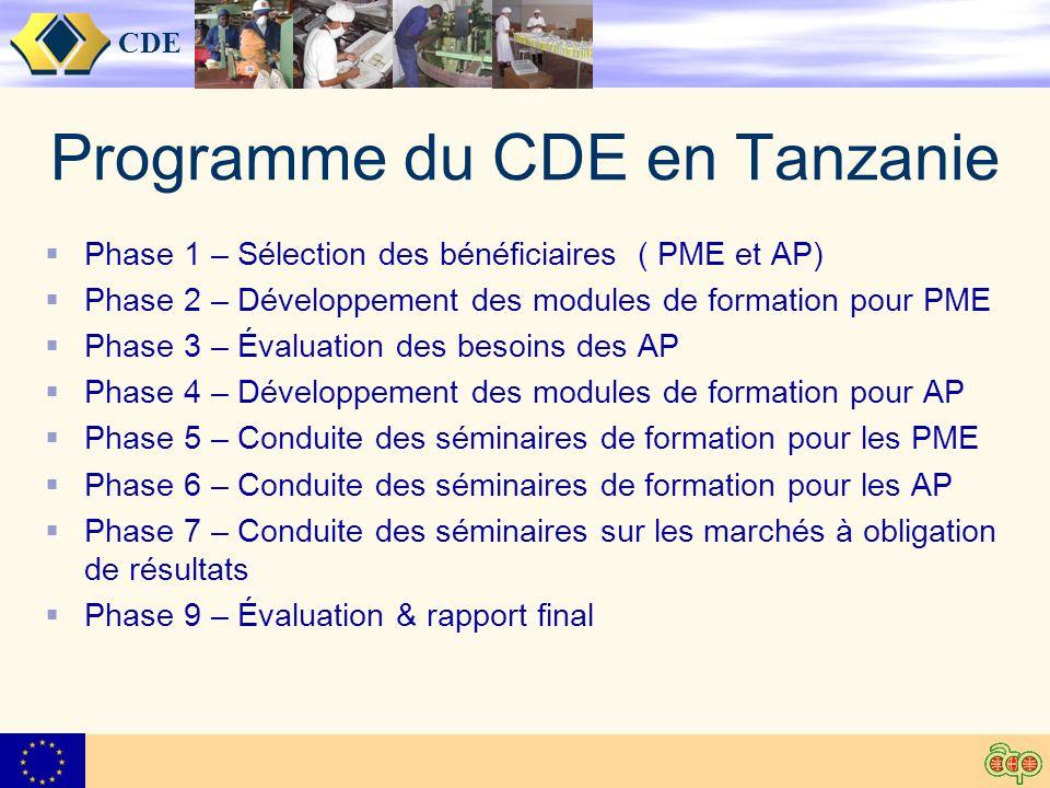 CDE Programme du CDE en Tanzanie Phase 1 – Sélection des bénéficiaires ( PME et AP) Phase 2 – Développement des modules de formation pour PME Phase 3 – Évaluation des besoins des AP Phase 4 – Développement des modules de formation pour AP Phase 5 – Conduite des séminaires de formation pour les PME Phase 6 – Conduite des séminaires de formation pour les AP Phase 7 – Conduite des séminaires sur les marchés à obligation de résultats Phase 9 – Évaluation & rapport final