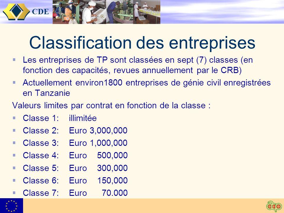 CDE Classification des entreprises Les entreprises de TP sont classées en sept (7) classes (en fonction des capacités, revues annuellement par le CRB) Actuellement environ1800 entreprises de génie civil enregistrées en Tanzanie Valeurs limites par contrat en fonction de la classe : Classe 1:illimitée Classe 2:Euro 3,000,000 Classe 3: Euro 1,000,000 Classe 4: Euro 500,000 Classe 5:Euro 300,000 Classe 6:Euro 150,000 Classe 7:Euro 70.000
