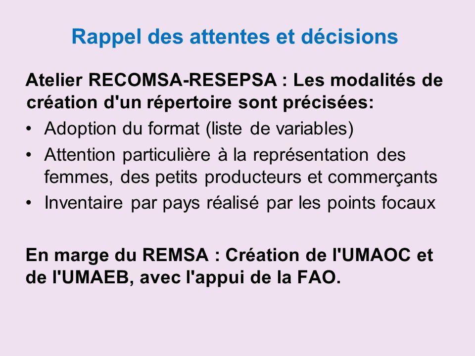 Rappel des attentes et décisions Atelier RECOMSA-RESEPSA : Les modalités de création d un répertoire sont précisées: Adoption du format (liste de variables) Attention particulière à la représentation des femmes, des petits producteurs et commerçants Inventaire par pays réalisé par les points focaux En marge du REMSA : Création de l UMAOC et de l UMAEB, avec l appui de la FAO.