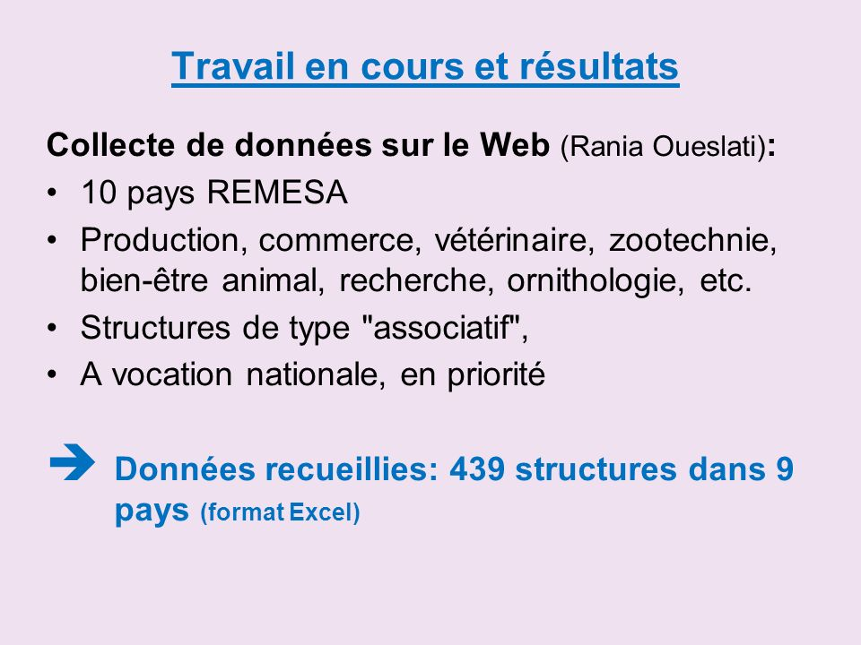 Travail en cours et résultats Collecte de données sur le Web (Rania Oueslati) : 10 pays REMESA Production, commerce, vétérinaire, zootechnie, bien-être animal, recherche, ornithologie, etc.