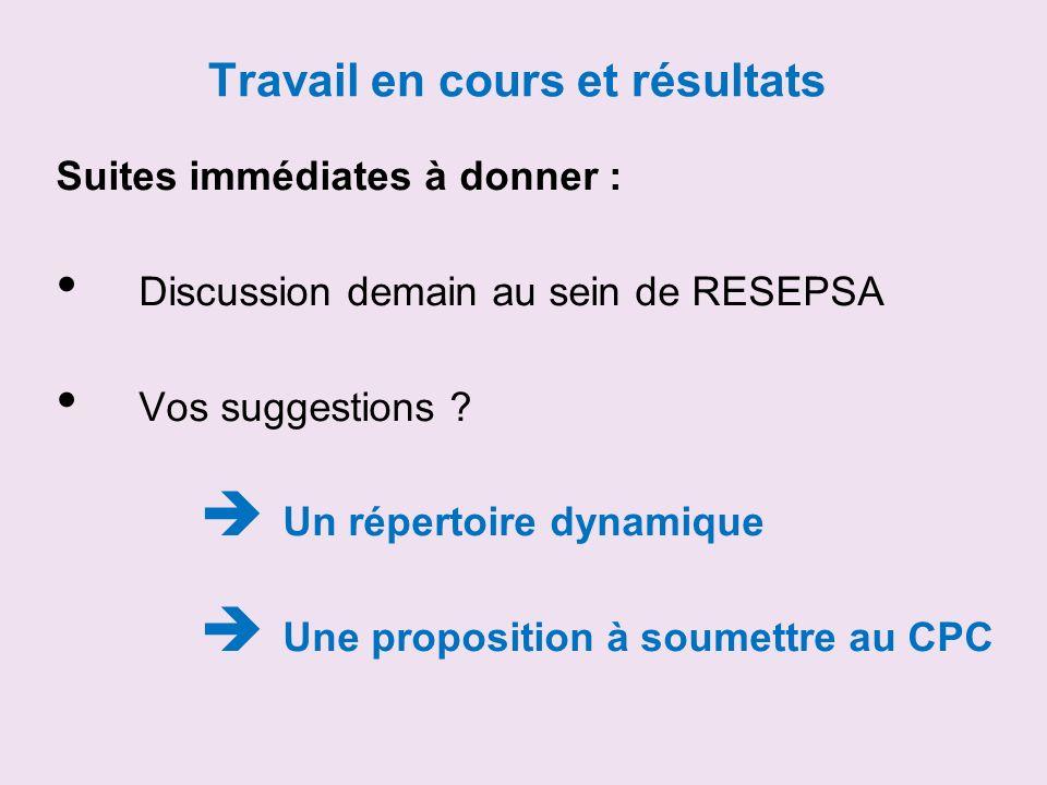 Travail en cours et résultats Suites immédiates à donner : Discussion demain au sein de RESEPSA Vos suggestions .