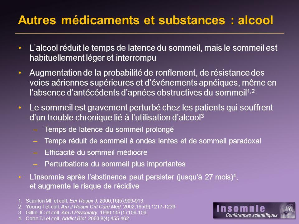 Autres médicaments et substances : alcool Lalcool réduit le temps de latence du sommeil, mais le sommeil est habituellement léger et interrompu Augmen