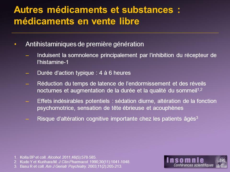 Antihistaminiques de première génération –Induisent la somnolence principalement par linhibition du récepteur de lhistamine-1 –Durée daction typique :