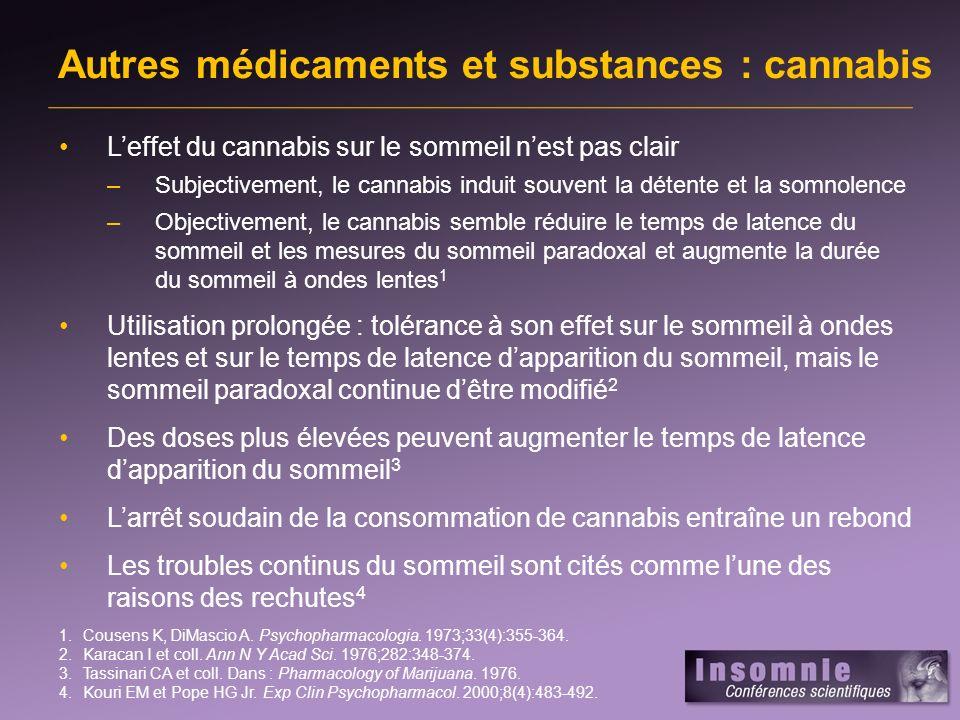 Leffet du cannabis sur le sommeil nest pas clair –Subjectivement, le cannabis induit souvent la détente et la somnolence –Objectivement, le cannabis s