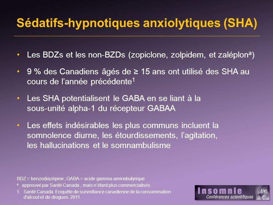 Sédatifs-hypnotiques anxiolytiques (SHA) Les BDZs et les non-BZDs (zopiclone, zolpidem, et zaléplon a ) 9 % des Canadiens âgés de 15 ans ont utilisé d