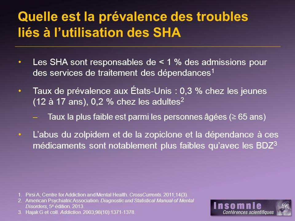 Quelle est la prévalence des troubles liés à lutilisation des SHA Les SHA sont responsables de < 1 % des admissions pour des services de traitement de