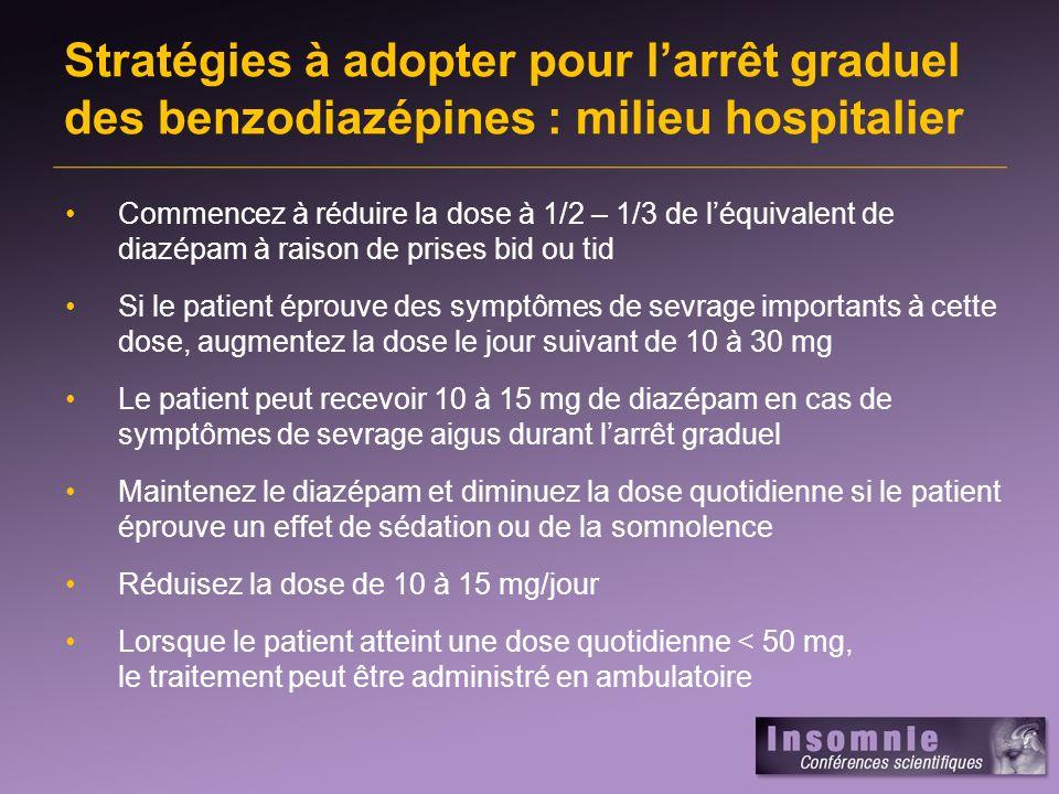 Stratégies à adopter pour larrêt graduel des benzodiazépines : milieu hospitalier Commencez à réduire la dose à 1/2 – 1/3 de léquivalent de diazépam à